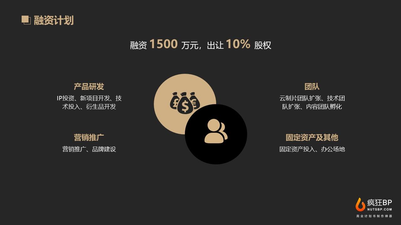 [陆地影视]影视传媒内容生产A轮融资商业计划书模板范文-undefined