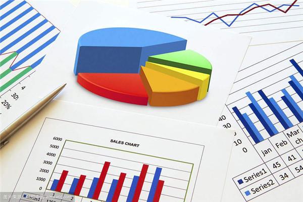 為避免企業突然死亡,這32條財務分析法則請牢記