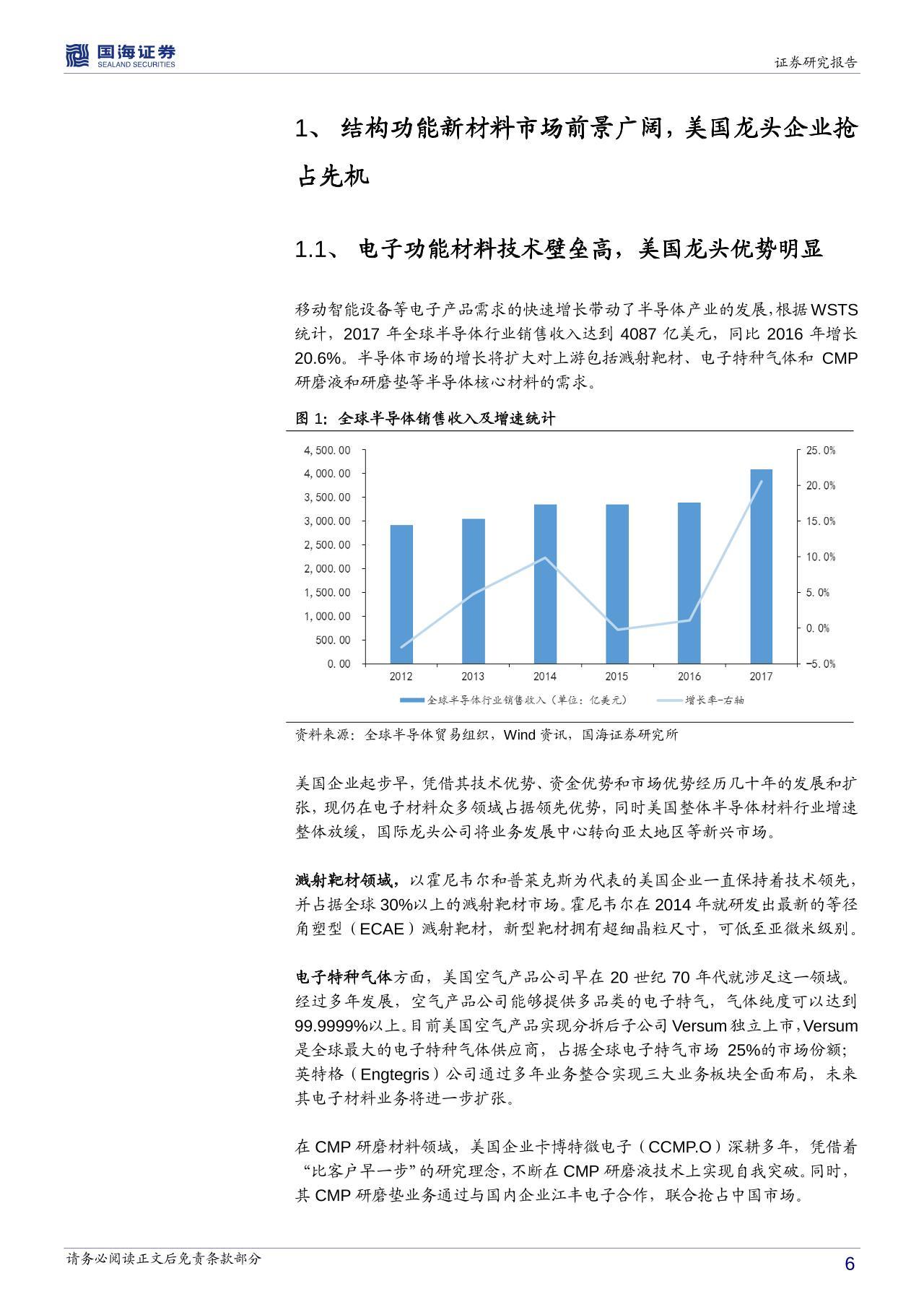 2018化工行业海外专题研究报告——美国篇-undefined
