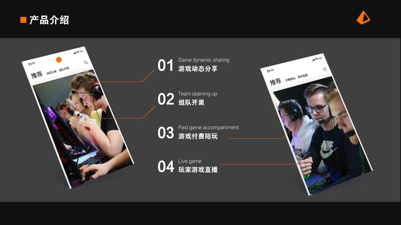 電競手游娛樂項目游戲社區行業商業計劃書PPT模板-產品介紹